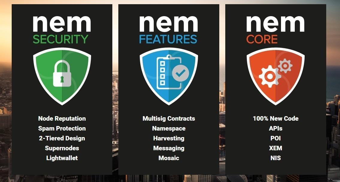 NEM Apostille для создания нотариальных заверений на основе технологии Блокчейн