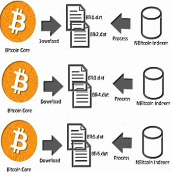 Как быстро синхронизировать кошельки криптовалют, читайте в этой статье.